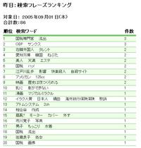 kensaku_word050901