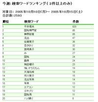 kensaku_word051015