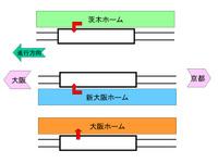 Toukaidou_home